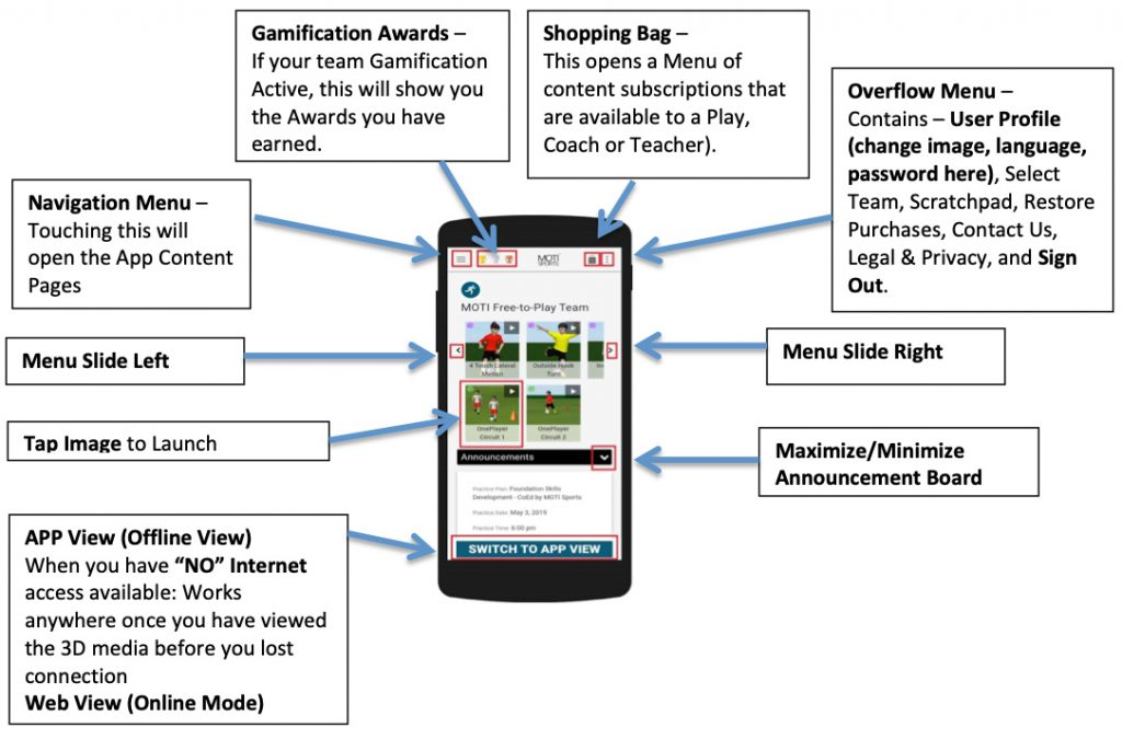 MOTI Soccer App Plan Interface